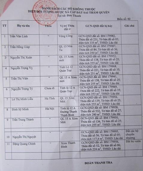Ông Lai kê khống 11 bộ hồ sơ nhưng cả xã Đức Thanh không ai biết, liệu có sự bao che, tiếp tay?