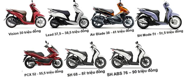 Danh mục xe ga hiện nay của Honda tại Việt Nam