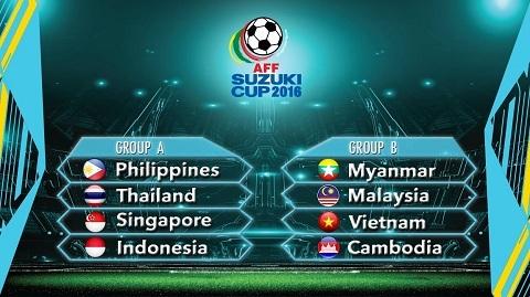 AFF Cup 2016 hứa hẹn sẽ vô cùng hấp dẫn