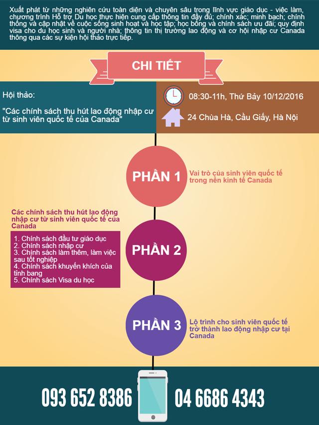Infographic: Du học sinh Việt Nam nhận được lợi ích gì từ Canada? - 2