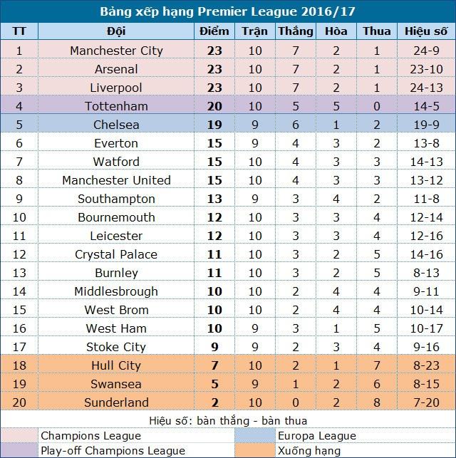 MU 0-0 Burnley: Chia điểm thất vọng - 2