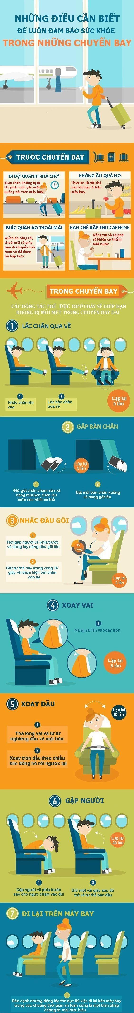 """[Infographics] - """"Cẩm nang vàng"""" chống mỏi mệt trong những chuyến bay - 1"""