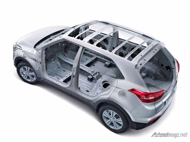 Kết cấu thân liền khung của một mẫu crossover - Hyundai Creta