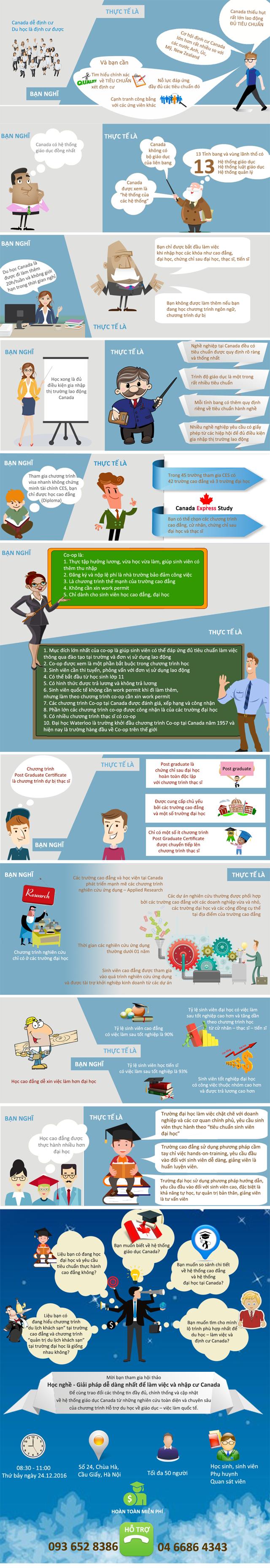 Infographic: Mười điều lầm tưởng về du học và định cư Canada - 1