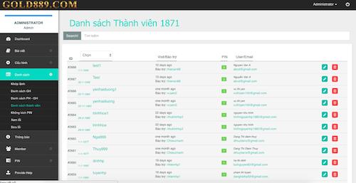 Hệ thống GOLD889.com, một hình thức lừa đảo mới lần đầu tiên xuất hiện tại Việt Nam.