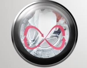 Máy giặt lồng ngang đã được cải tiến như thế nào? - 1