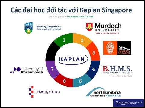 Hội thảo học bổng 10,000 SGD Kaplan Singapore 2017 và nhiều ngành HOT - 2