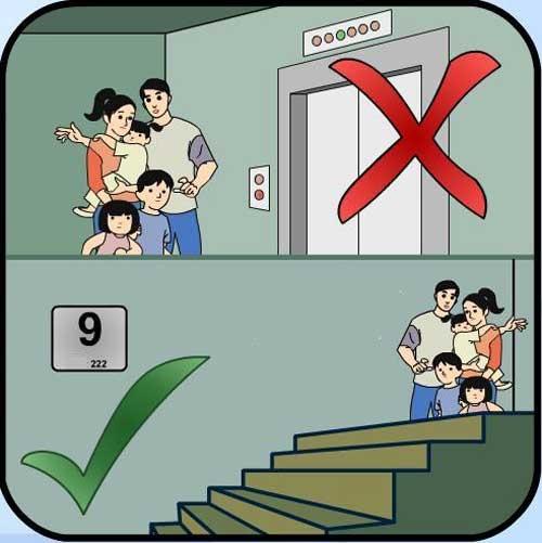 Lúc xảy ra hỏa hoạn tuyệt đối không dùng thang máy