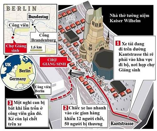 Sơ đồ nơi vụ khủng bố xảy ra ở chợ Giáng Sinh tại Trung tâm Tây Berlin
