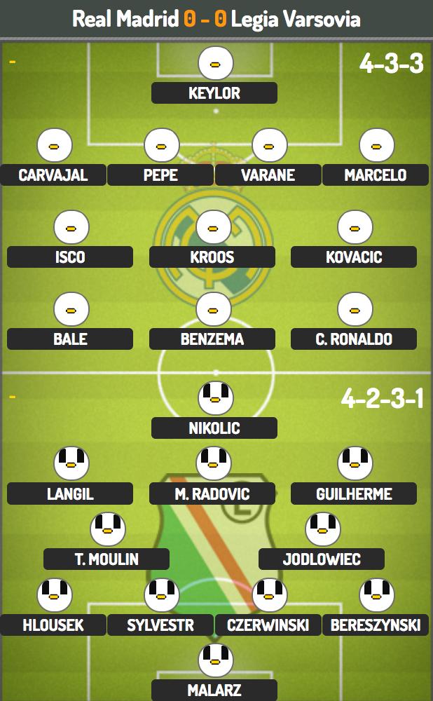Real Madrid tìm kiếm chiến thắng đậm đà ở Champions League? - 3