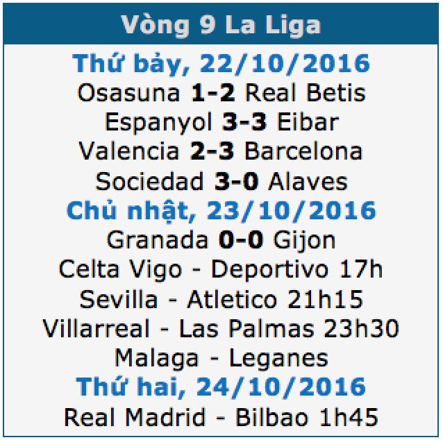 Real Madrid - Bilbao: Đánh chiếm ngôi đầu bảng - 1