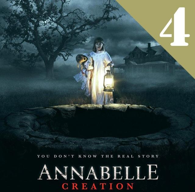 """Phim kinh dị """"Annabelle: Creation"""" (Annabelle: Tạo vật quỷ dữ) tụt xuống vị trí thứ 4, thu về 4 triệu USD, đạt tổng doanh thu từ phòng vé toàn cầu ở mức 280,2 triệu USD, kinh phí đầu tư sản xuất chỉ 15 triệu USD."""
