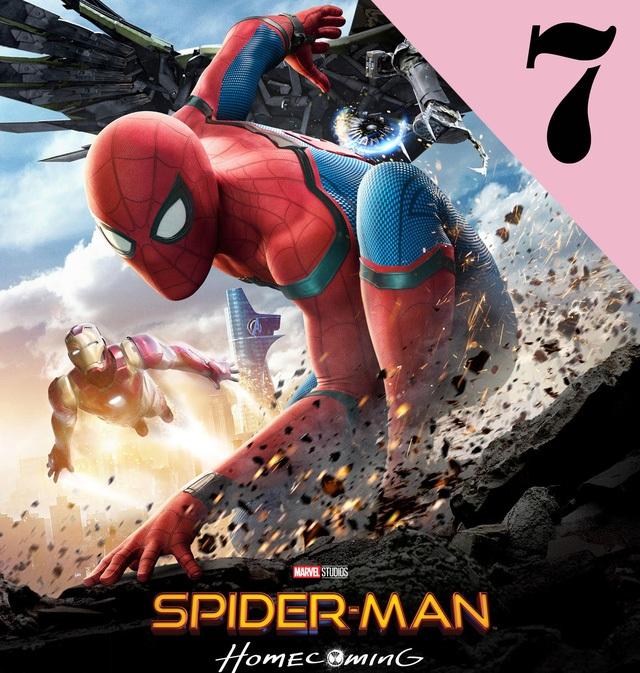 """""""Spider-Man: Homecoming"""" (Người Nhện: Trở về nhà) vẫn tiếp tục thu hoạch những mẻ lưới cuối tại thị trường điện ảnh quê nhà. Cuối tuần qua, """"Người Nhện"""" thu thêm từ phòng vé Bắc Mỹ 2,02 triệu USD."""