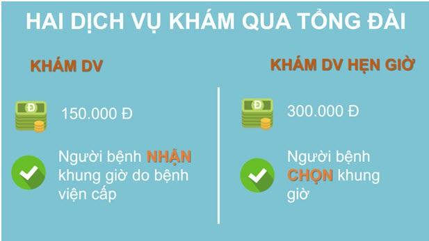 Địa chỉ Khoa Dịch vụ bệnh viện Từ Dũ: 191 Nguyễn Thị Minh Khai, Phường Phạm Ngũ Lão, Quận 1