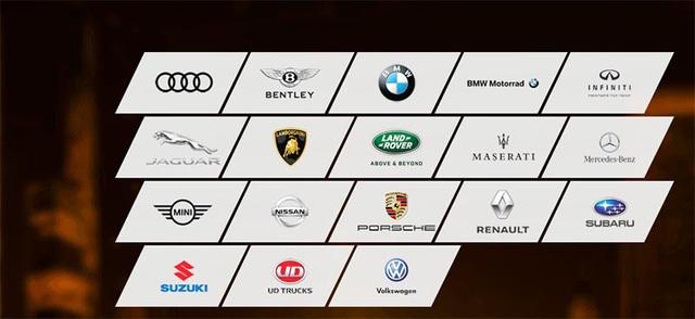 Hiện tại ở Việt Nam đã có mặt rất nhiều các thương hiệu lớn của ngành công nghiệp ôtô thế giới, bao gồm cả các liên doanh và các thương hiệu nhập khẩu (nguyên chiếc).
