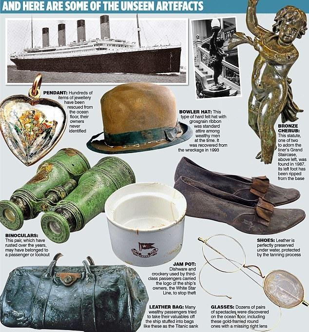 Một số hiện vật từng được tìm thấy trên xác tàu đắm Titanic.