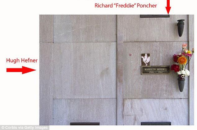Ô mộ nằm ngay phía trên ô mộ của Marilyn Monroe là của một người đàn ông có tên Richard Freddie Poncher. Ông này đã mua lại ô mộ từ người chồng thứ 2 của nữ minh tinh - cầu thủ bóng chày Joe DiMaggio. Ông Poncher đã yên nghỉ trong ô mộ năm 1986, theo di nguyện của ông, vợ ông đã yêu cầu nhân viên tang lễ để quan tài của ông… úp ngược, để gương mặt của ông có thể… đối diện với Marilyn Monroe.