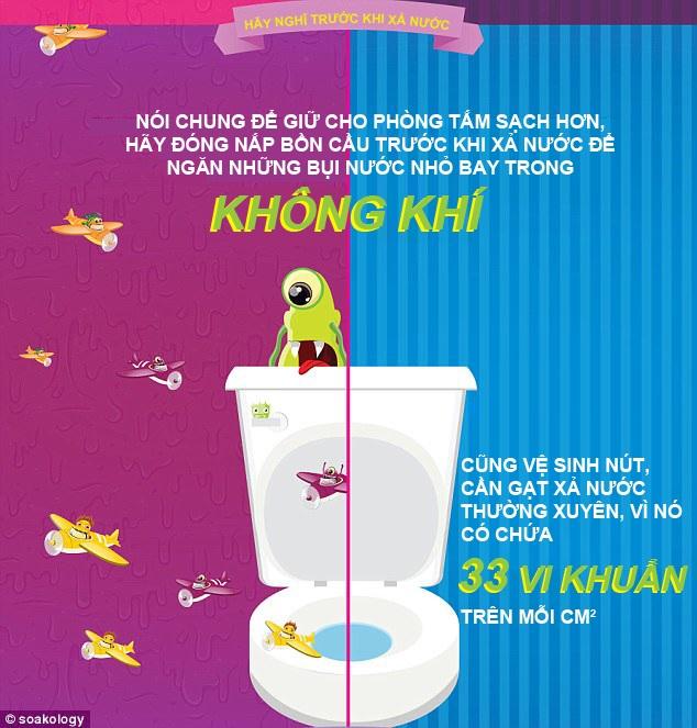 [Inforgraphics]: 7 bí kíp để phòng tắm không thành ổ vi khuẩn - 1