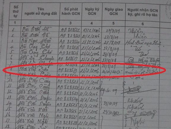 Danh sách thể hiện rõ việc xã Quỳnh Lâm cố tình ngâm bìa của gia đình ông Sơn trong suốt 7 năm ròng rã.