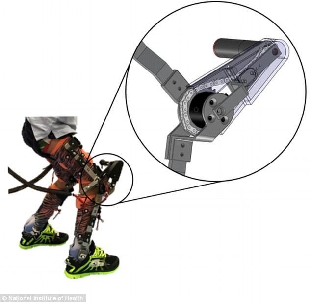 Khung trợ lực robot giúp trẻ bại não tự đi lại - 2