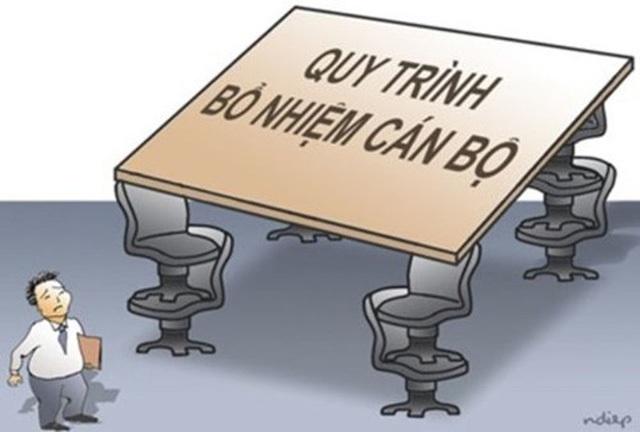 Thanh tra Bộ Nội vụ đề nghị thảnh Lai Châu thu hồi hàng loạt quyết định tuyển dụng, bổ nhiệm sai (tranh minh họa)