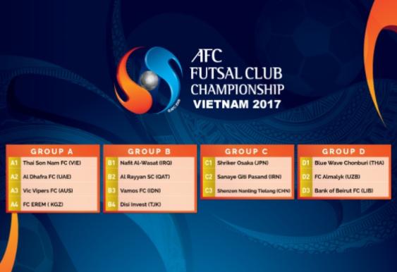 Kết quả bốc thăm chia bảng VCK giải vô địch futsal các CLB châu Á 2017