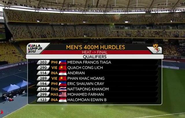 Thành tích của Quách Công Lịch và Phan Khắc Hoàng ở vòng loại 400m vượt rào nữ