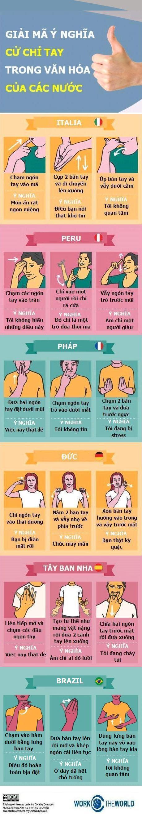 Giải mã ý nghĩa của các cử chỉ tay trong văn hóa mỗi nước - 1