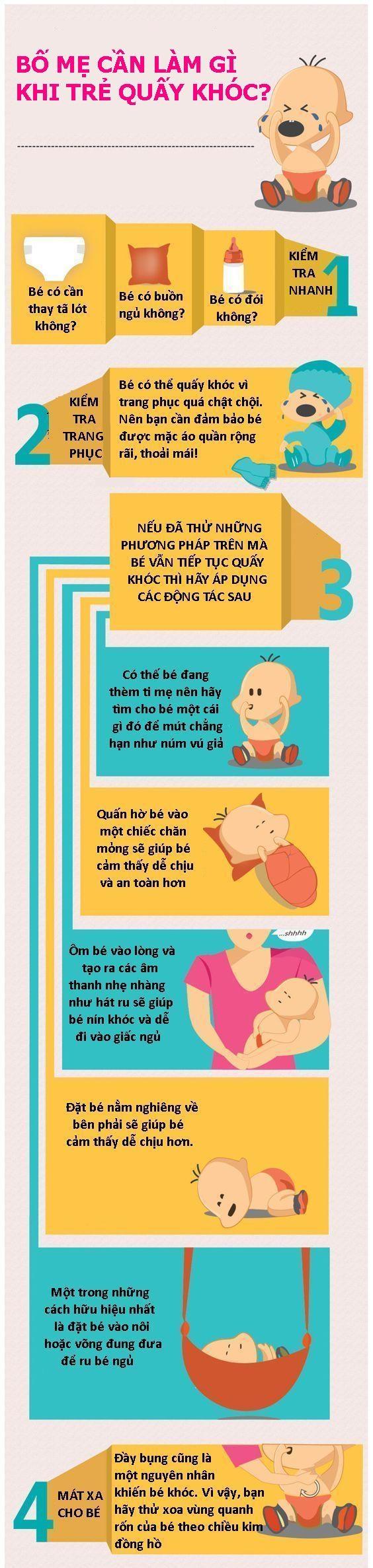 Vì sao trẻ sơ sinh thường hay khóc và cách dỗ trẻ nín hiệu quả nhất - 1