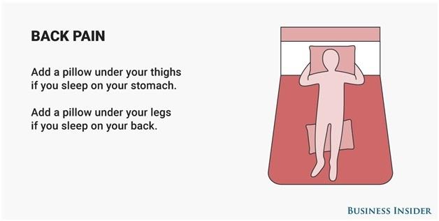 Phương pháp khoa học giúp cải thiện các vấn đề về giấc ngủ - 3