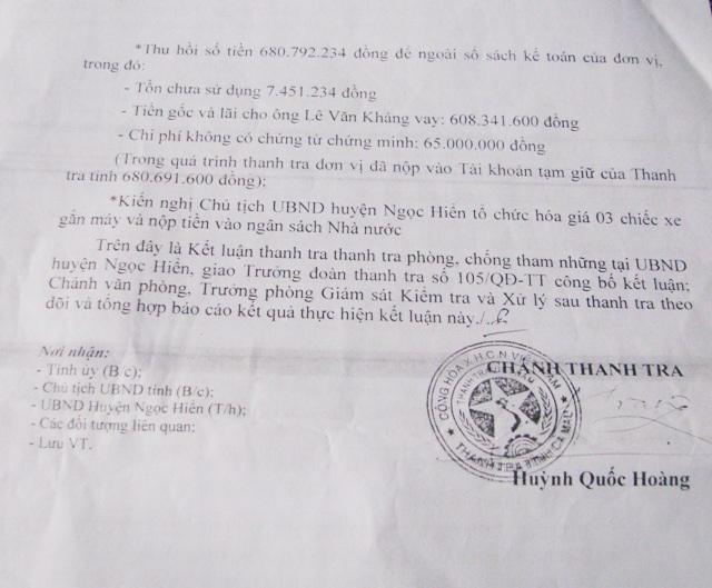 Thanh tra Nhà nước tỉnh Cà Mau kết luận: Việc bỏ ngoài sổ sách kế toán hơn 840 triệu đồng là trái quy định, trong đó có trách nhiệm của một số lãnh đạo UBND huyện Ngọc Hiển.