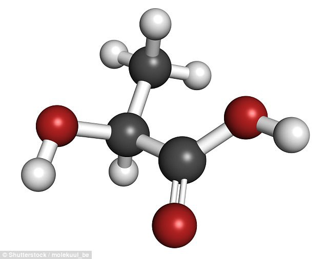 Lactate đóng vai trò quan trọng trong sự phát triển và lan rộng của ung thư
