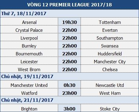 Leicester  - Man City: Kỷ lục vẫy gọi thầy trò Guardiola - 1