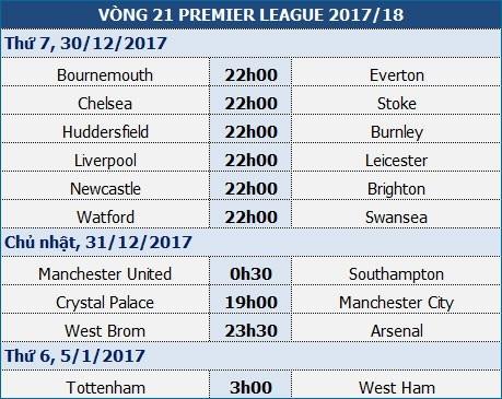 Mourinho sẽ làm gì để Man Utd qua cơn mộng mị? - 1
