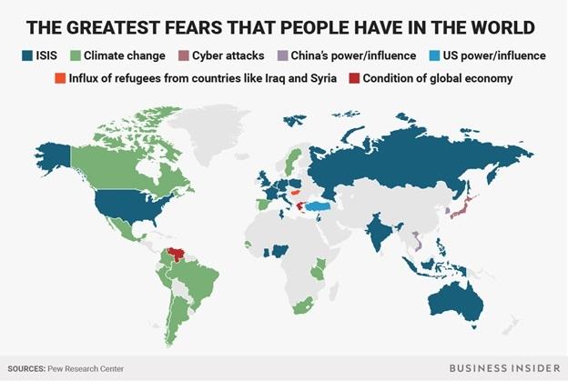 Những nỗi sợ hãi lớn nhất của người dân trên toàn thế giới - 2