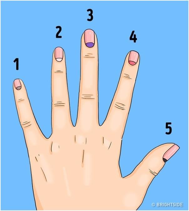 Nhận biết tình trạng sức khỏe nhờ hình bán nguyệt trên móng tay - 6