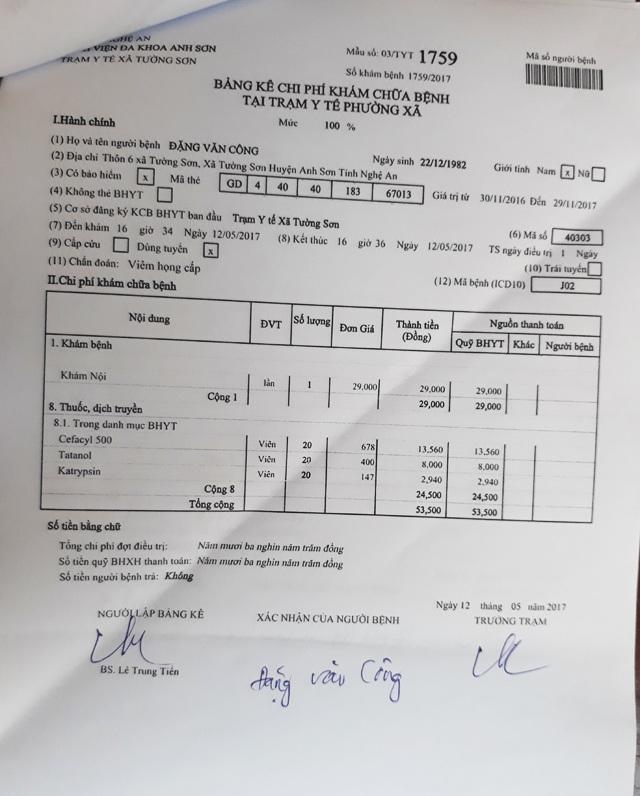Nhân viên Trạm y tế tự ký vào phần người bệnh trong bảng kê chi phí khám chữa bệnh thanh toán BHYT