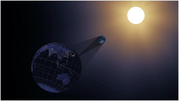 Tốc độ quay của Trái đất đang chậm dần lại.