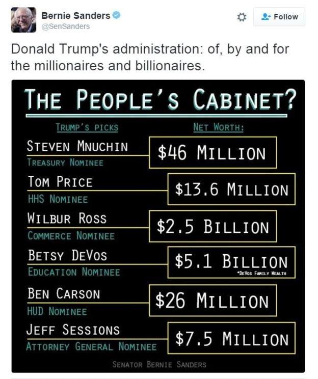Dòng tweet của cựu ứng viên tổng thống đảng Dân chủ Bernie Sanders về tài sản của các ứng viên trong nội các của ông Trump (Ảnh: BBC)