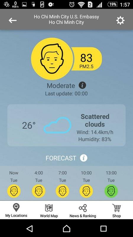 Theo dõi mức độ ô nhiễm không khí các thành phố tại Việt Nam - 4