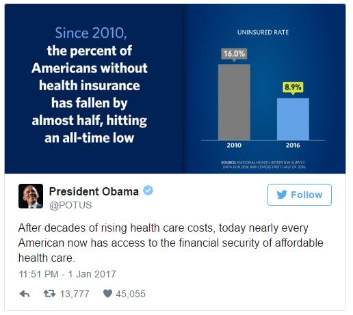 Đạo luật Obamacare được cho là giúp giảm tỷ lệ người Mỹ không có bảo hiểm y tế từ 16% xuống còn 8,9%. (Ảnh: Twitter)