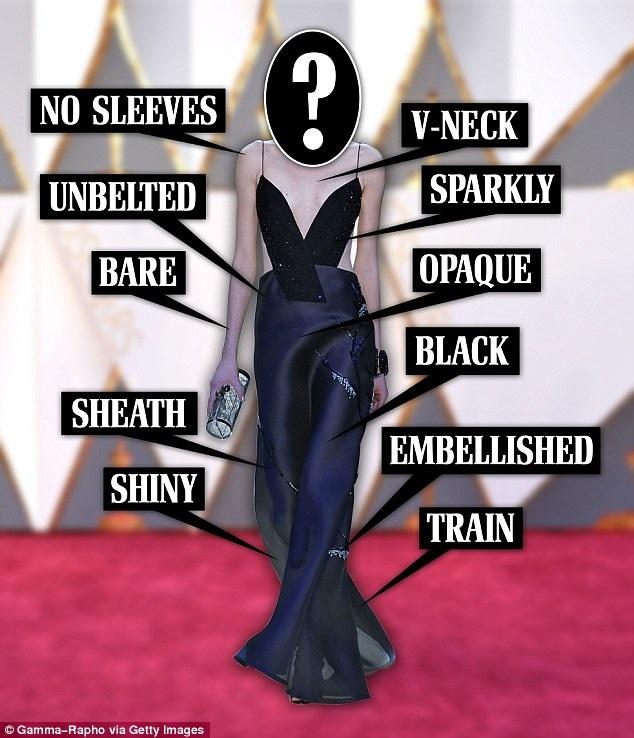Để tìm ra công thức, các chuyên gia đã tổng hợp lại những bộ đầm từng được các nữ diễn viên đoạt tượng vàng lựa chọn trong vòng 30 năm trở lại đây.