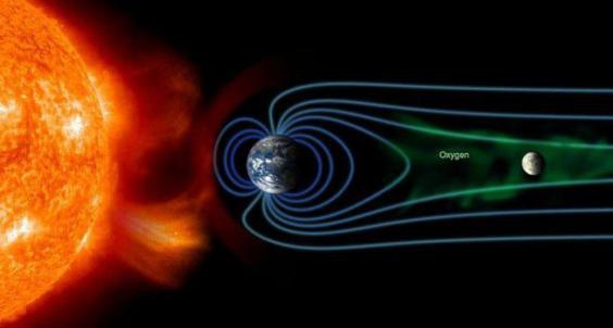 Hình ảnh minh hoạ từ quyển của Trái đất đang dôi các ion ôxy xuống Mặt trăng trong lúc Mặt trăng đi qua đuôi từ quyển. Ảnh: Osaka University/NASA