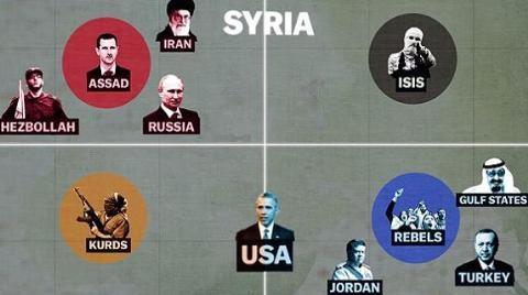 """Nga và Iran có mục đích chung là giúp đỡ Syria chống các thế lực ngoại bang nhưng có quan điểm khác biệt về vấn đề """"đi hay ở"""" của ông Assad"""