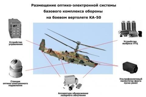 Hệ thống President-S tương thích để trang bị trên nhiều dòng trực thăng khác nhau.