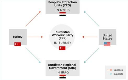 Vì sao Thổ Nhĩ Kỳ trở thành mục tiêu chính của khủng bố? - 2