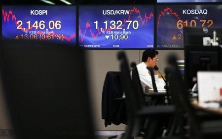 Chỉ số giá cổ phiếu Composite Hàn Quốc (KOSPI) và tỷ giá giữa đồng Won Hàn Quốc và đồng đô la Mỹ tại một ngân hàng ở Seoul. (Nguồn: Business Insider)