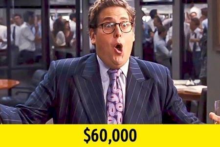 """Tham gia dự án siêu khủng """"The wolf of Wall Street"""" hồi năm 2013, Jonah Hill chỉ nhận được 60.000 đô la Mỹ nhưng đổi lại, nam tài tử đã có được một đề cử Oscar danh giá. Tuy nhiên, cũng cần lưu ý thêm rằng Leonardo DiCaprio, bạn diễn của Jonah Hill trong """"The wolf of Wall Street"""" thì đã được trả tới 25 triệu đô la Mỹ."""