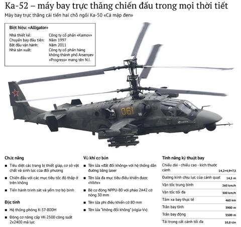 Ka-52 Nga phóng tên lửa hỏa thiêu dàn tăng IS - 3
