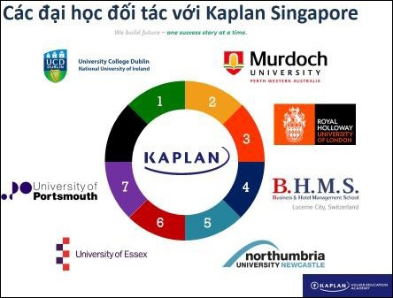 """Hội thảo du học - Chọn ngành """"Hot"""" và săn học bổng cùng Kaplan Singapore 2017 - 2"""